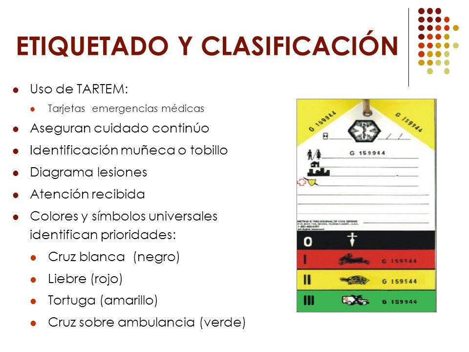 ETIQUETADO Y CLASIFICACIÓN