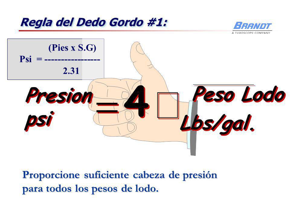 Peso Lodo = 4 ´ Presion Lbs/gal. psi Regla del Dedo Gordo #1: