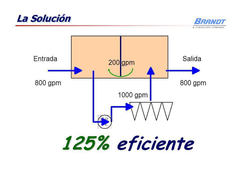 125% eficiente La Solución Entrada Salida 200 gpm 800 gpm 800 gpm