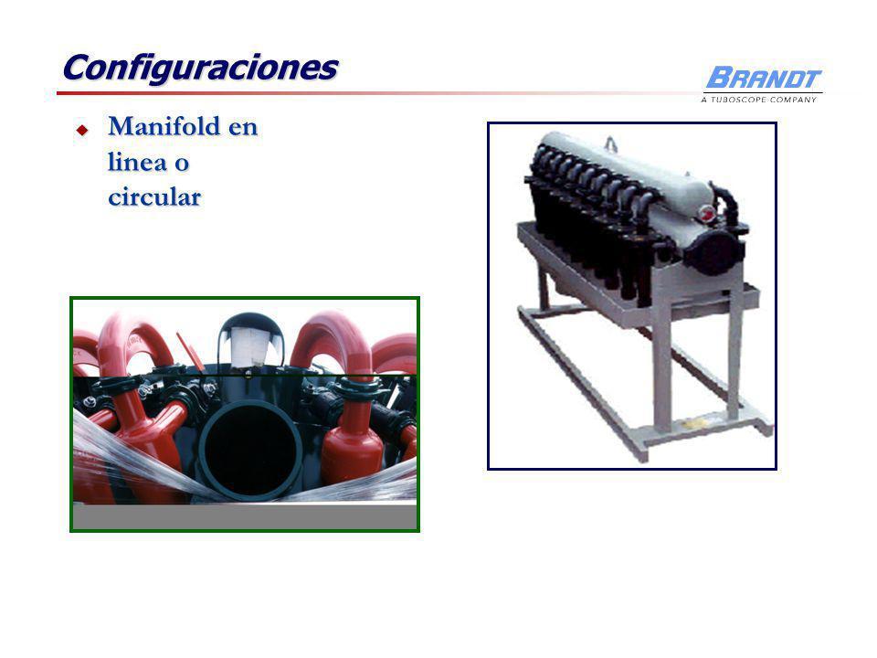 Configuraciones Manifold en linea o circular