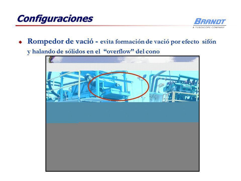 Configuraciones Rompedor de vació - evita formación de vació por efecto sifón y halando de sólidos en el overflow del cono.