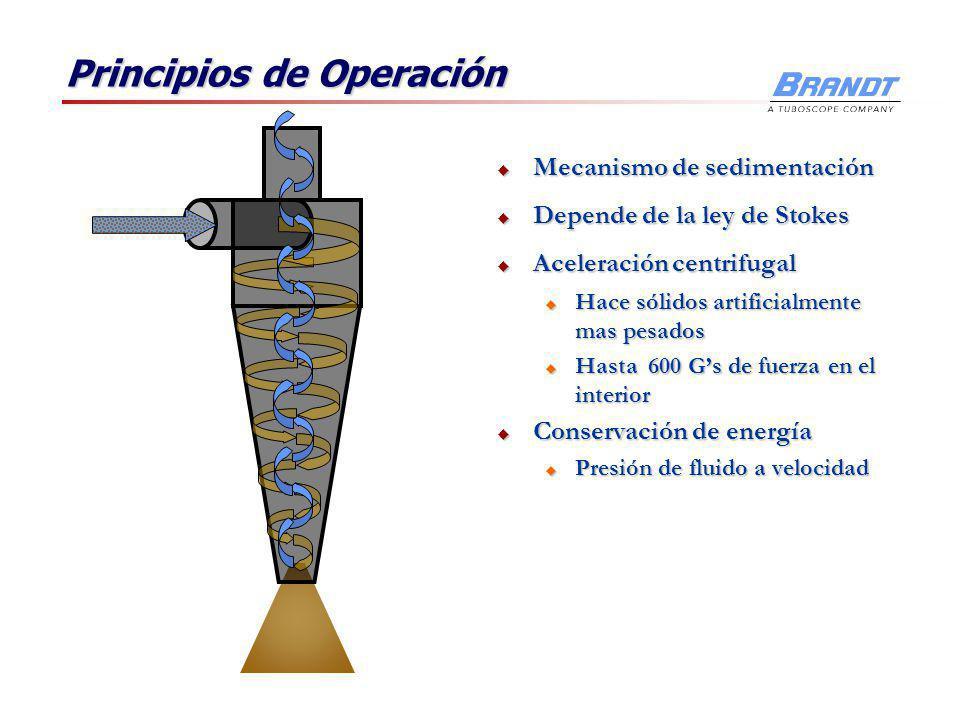 Principios de Operación