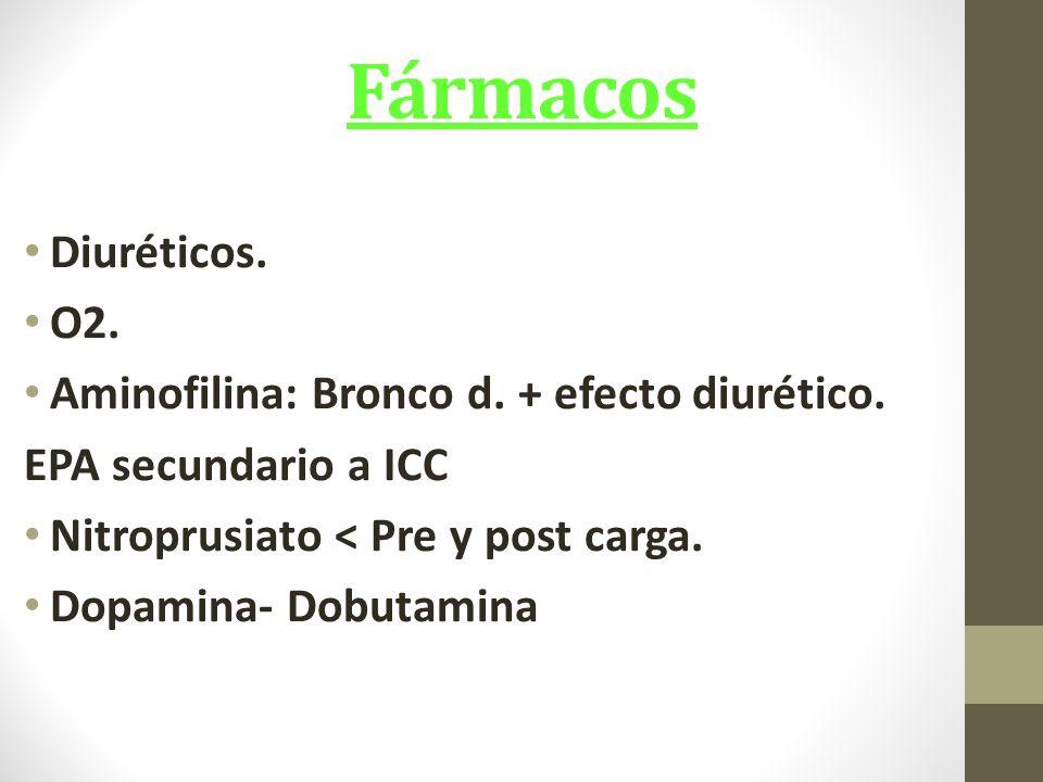 Fármacos Diuréticos. O2. Aminofilina: Bronco d. + efecto diurético.