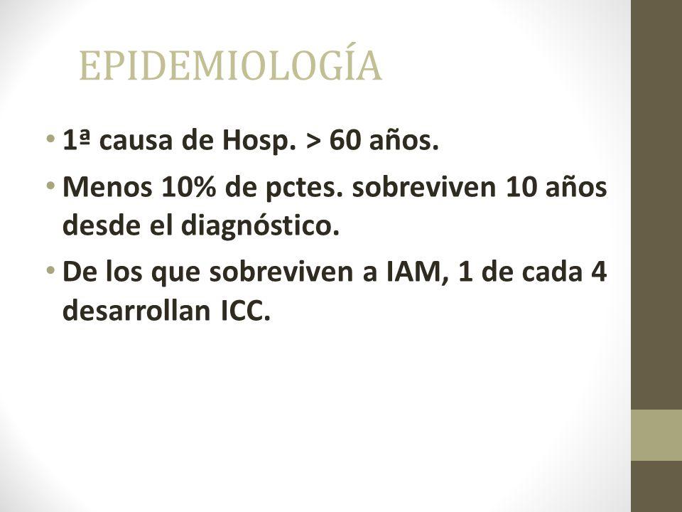 EPIDEMIOLOGÍA 1ª causa de Hosp. > 60 años.