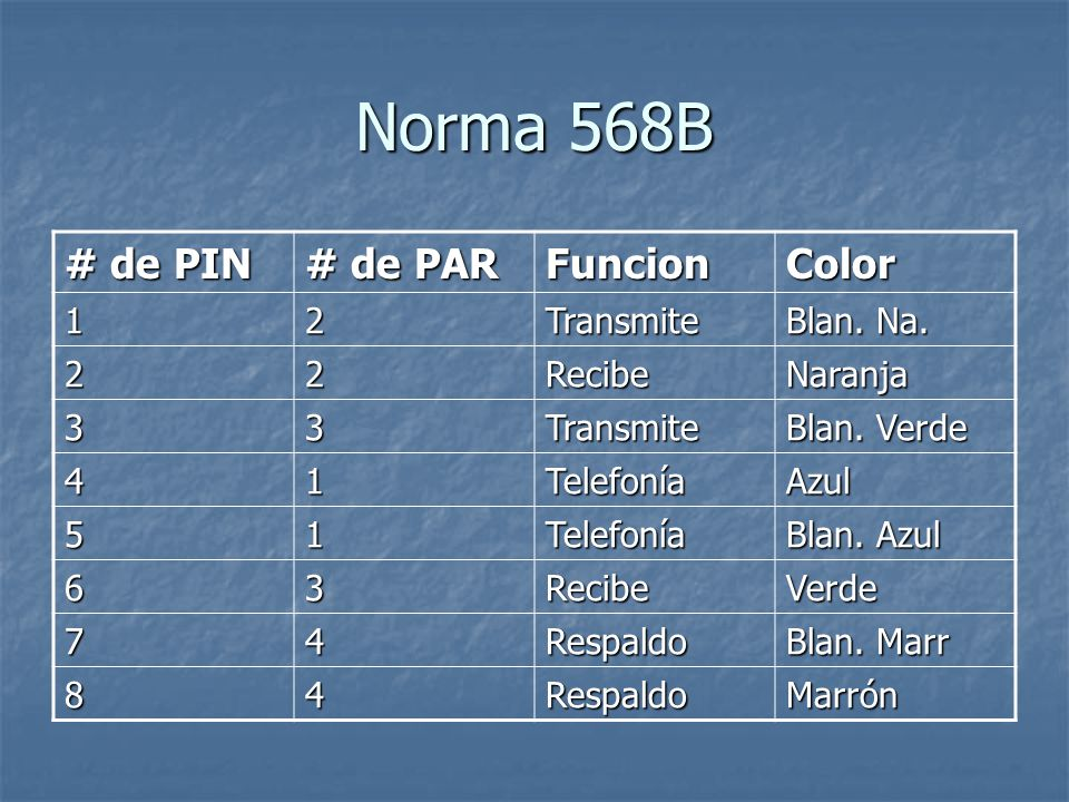Norma 568B # de PIN # de PAR Funcion Color 1 2 Transmite Blan. Na.