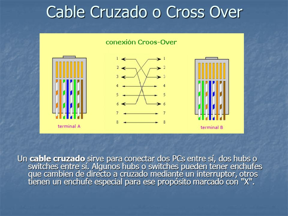 Cable Cruzado o Cross Over