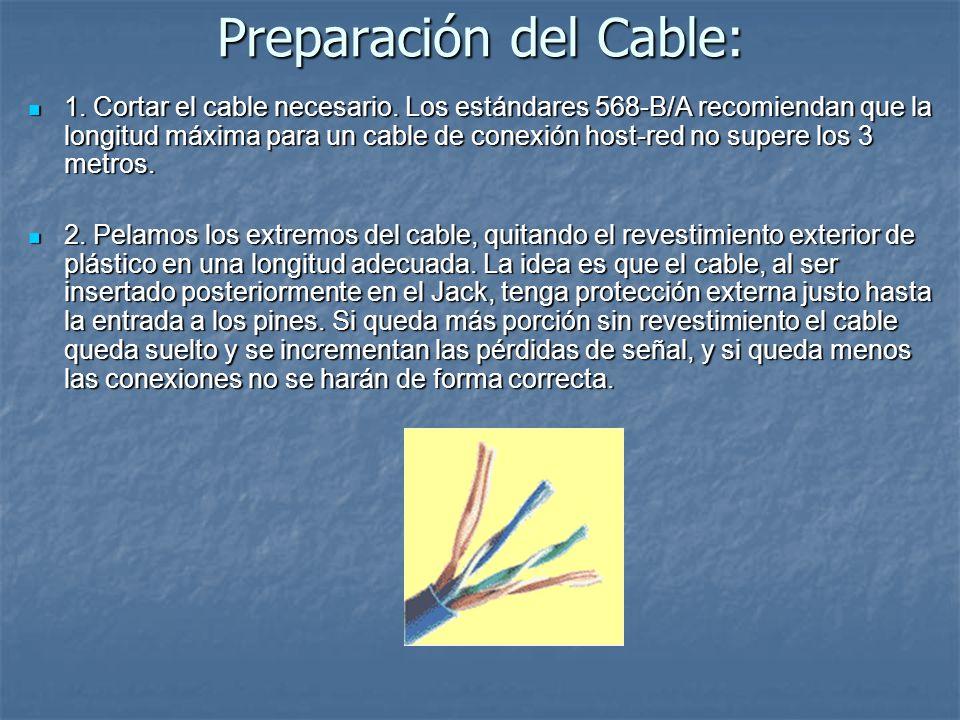 Preparación del Cable: