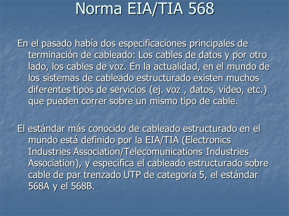 Norma EIA/TIA 568