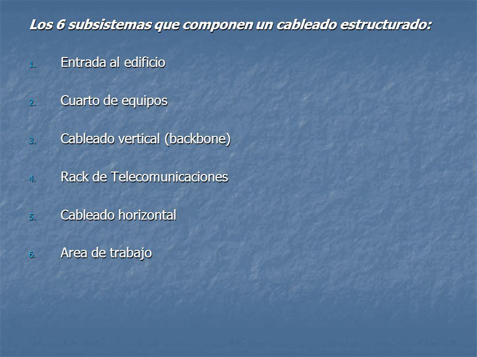 Los 6 subsistemas que componen un cableado estructurado:
