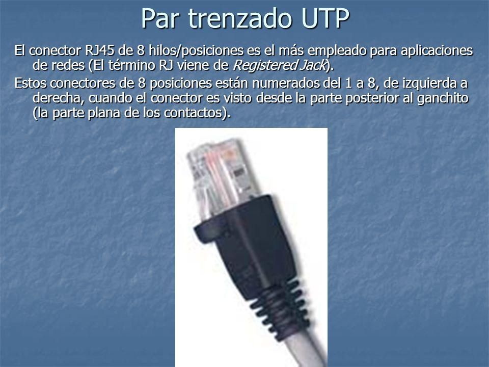 Par trenzado UTP El conector RJ45 de 8 hilos/posiciones es el más empleado para aplicaciones de redes (El término RJ viene de Registered Jack).