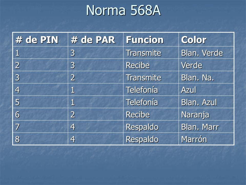 Norma 568A # de PIN # de PAR Funcion Color 1 3 Transmite Blan. Verde 2