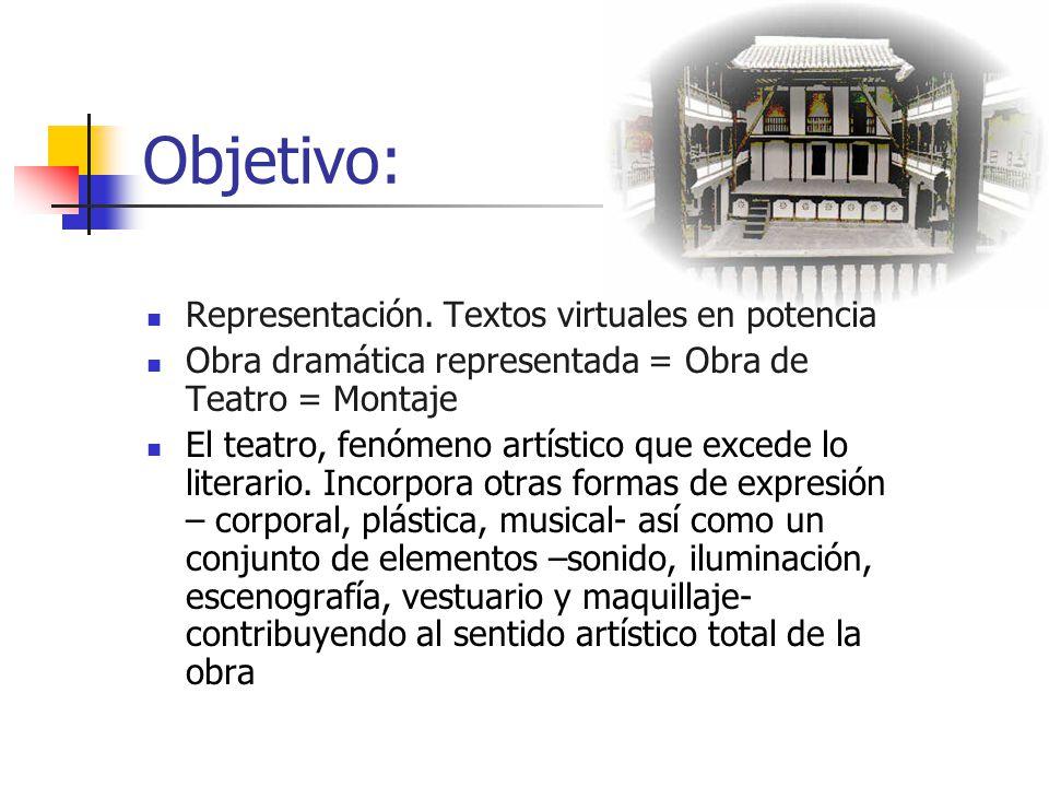 Objetivo: Representación. Textos virtuales en potencia