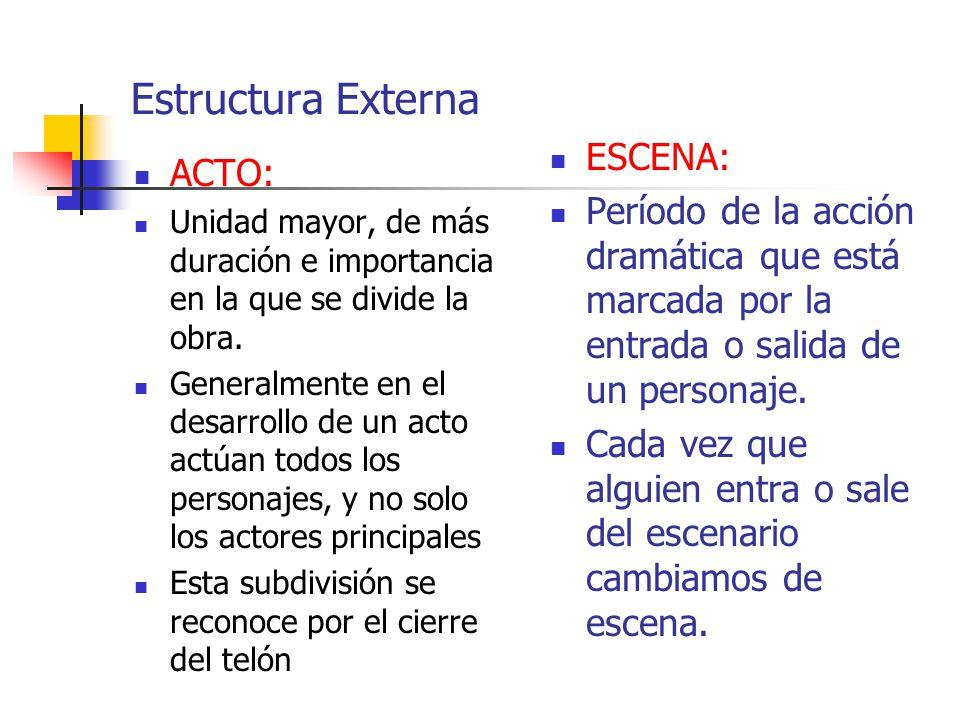 Estructura Externa ESCENA: ACTO: