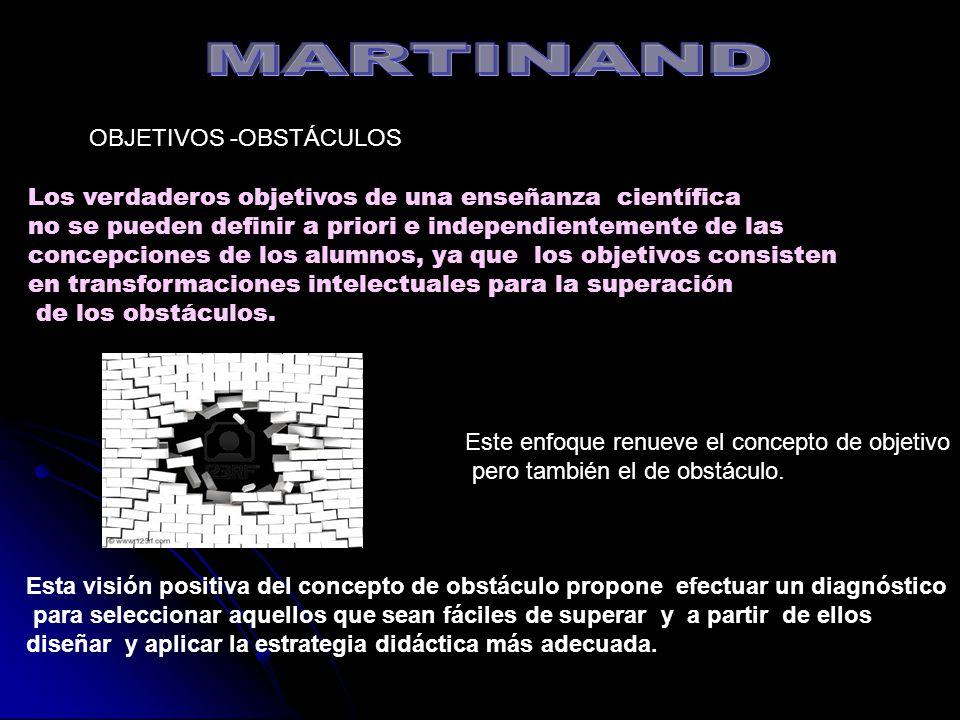 MARTINAND OBJETIVOS -OBSTÁCULOS