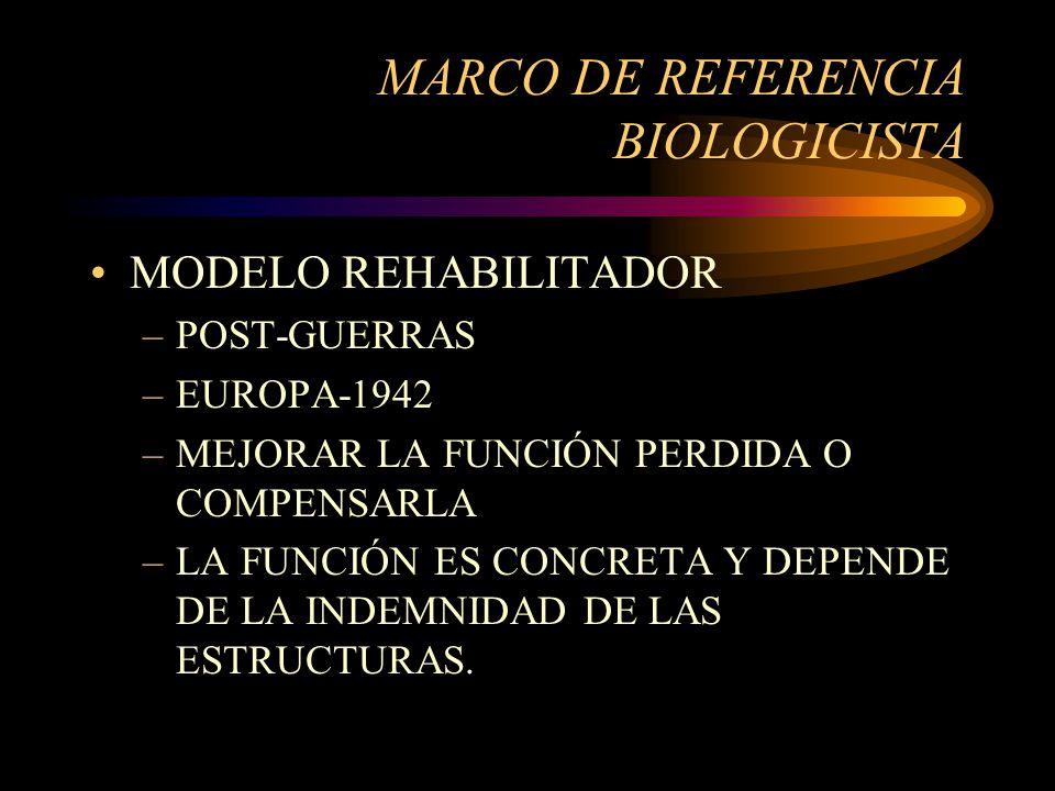 MARCO DE REFERENCIA BIOLOGICISTA
