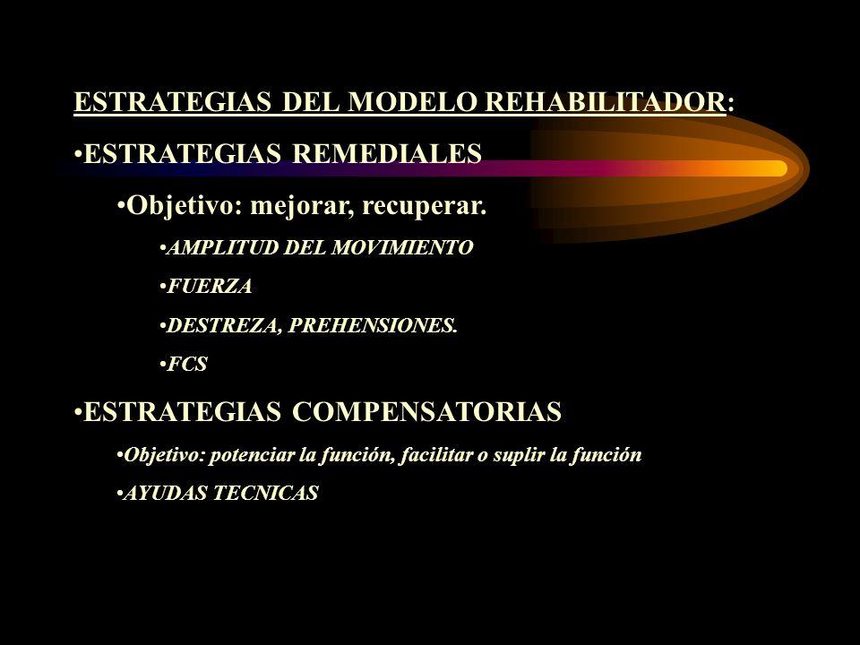 ESTRATEGIAS DEL MODELO REHABILITADOR: ESTRATEGIAS REMEDIALES