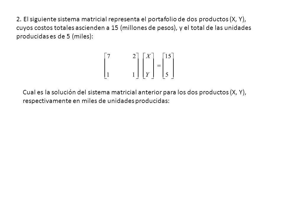 2. El siguiente sistema matricial representa el portafolio de dos productos (X, Y), cuyos costos totales ascienden a 15 (millones de pesos), y el total de las unidades producidas es de 5 (miles):