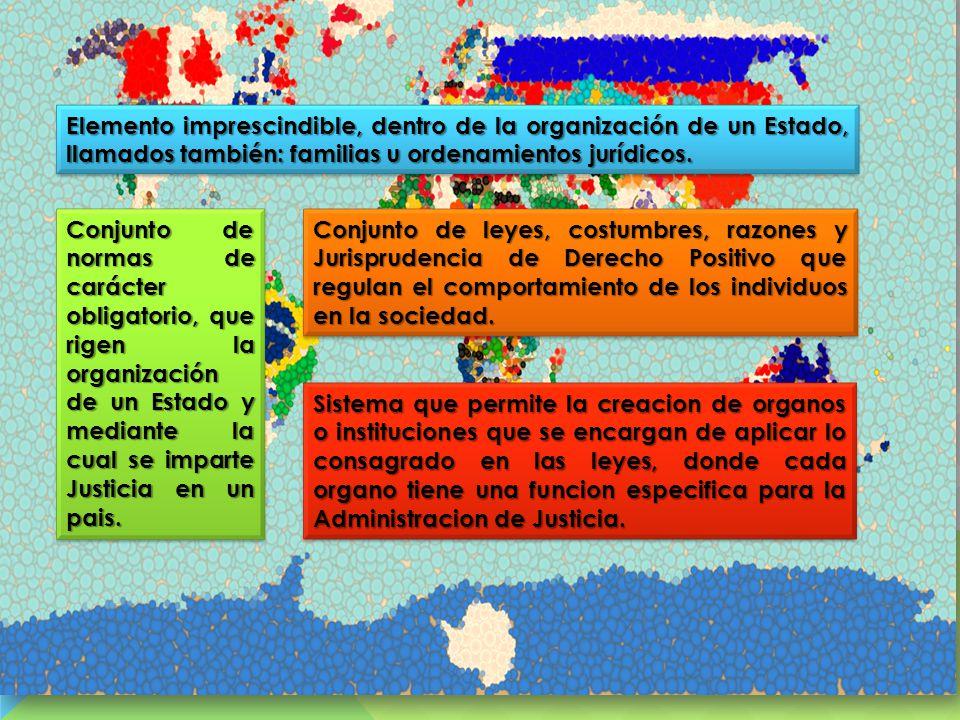 Elemento imprescindible, dentro de la organización de un Estado, llamados también: familias u ordenamientos jurídicos.