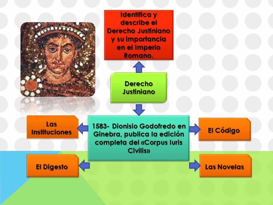 Identifica y describe el Derecho Justiniano y su importancia en el Imperio Romano.