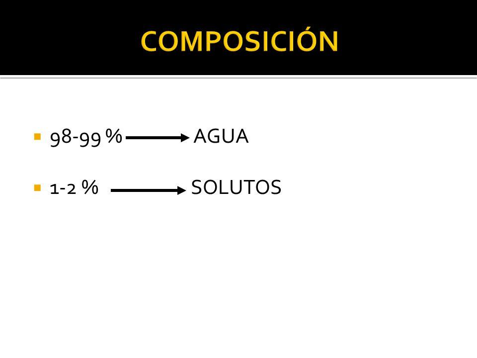 Composición 98-99 % AGUA 1-2 % SOLUTOS