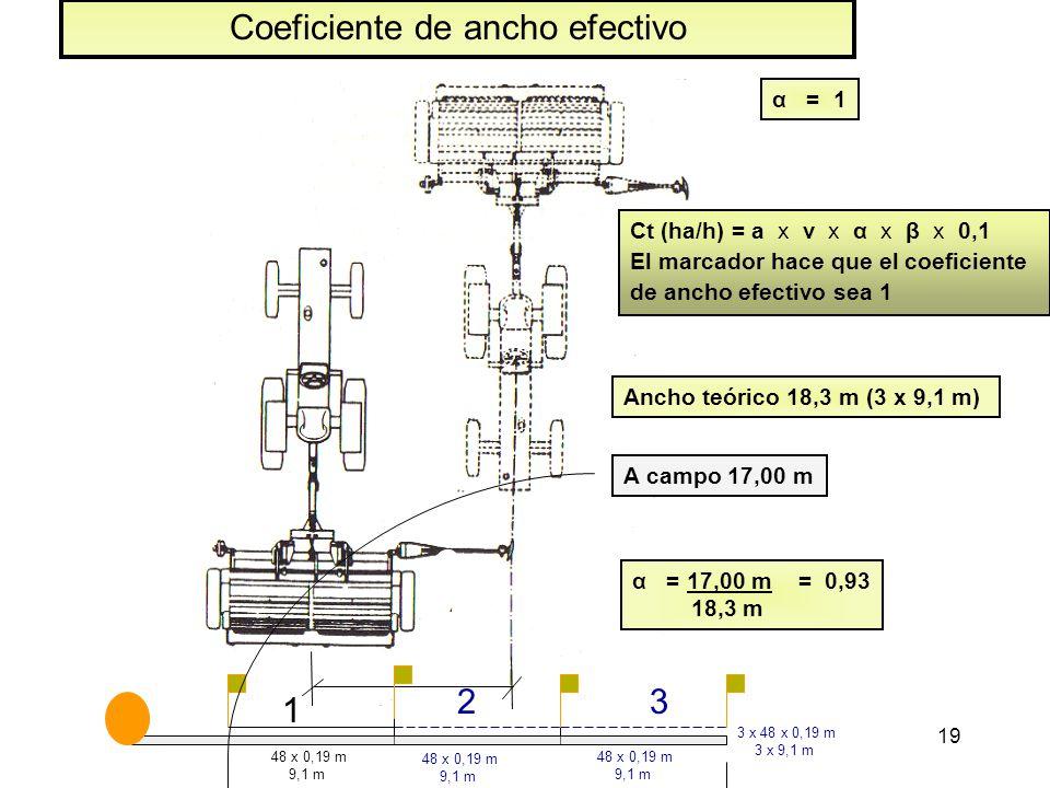 Coeficiente de ancho efectivo