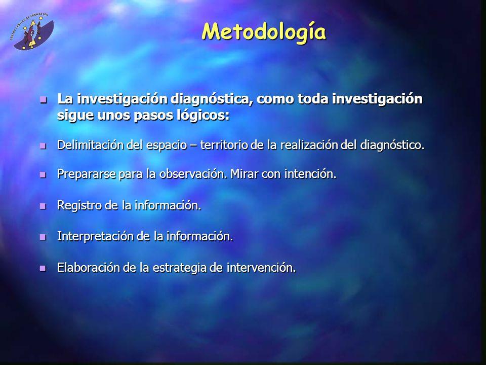 MetodologíaLa investigación diagnóstica, como toda investigación sigue unos pasos lógicos: