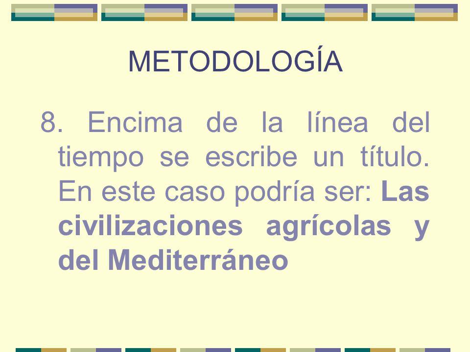 METODOLOGÍA 8. Encima de la línea del tiempo se escribe un título.