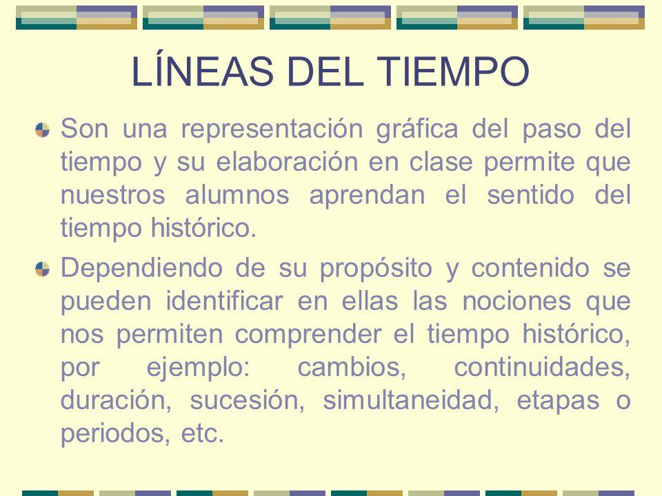 LÍNEAS DEL TIEMPO