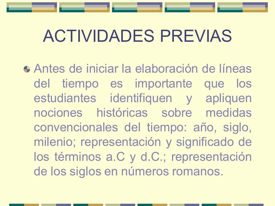 ACTIVIDADES PREVIAS