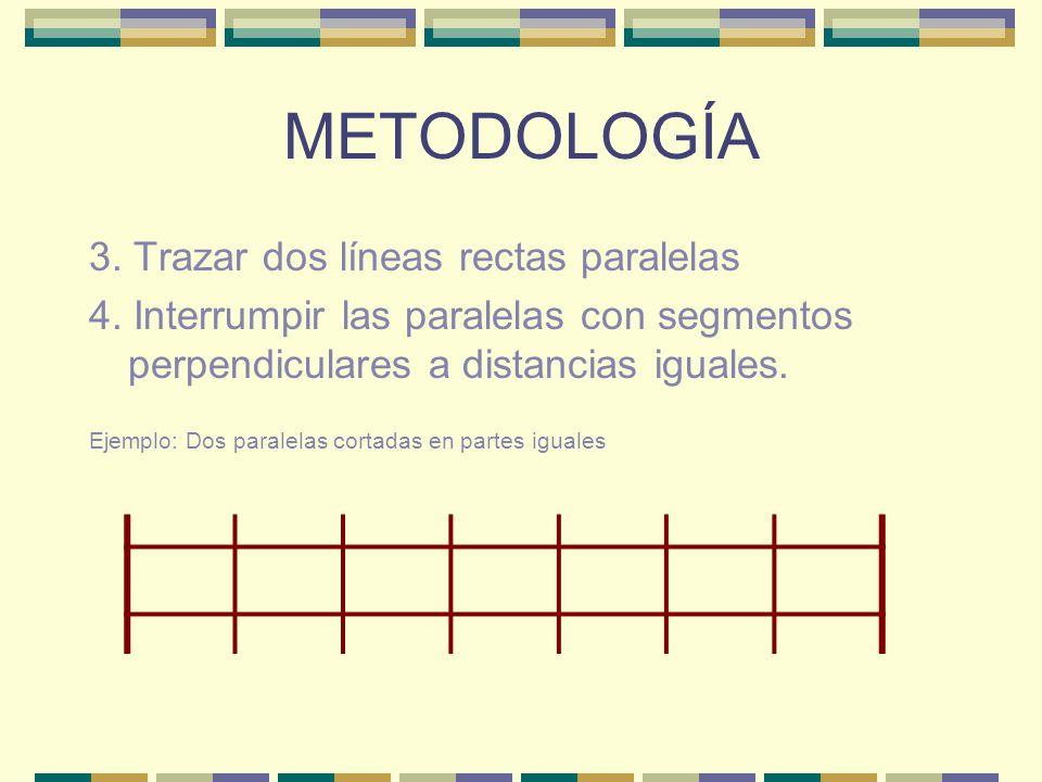 METODOLOGÍA 3. Trazar dos líneas rectas paralelas