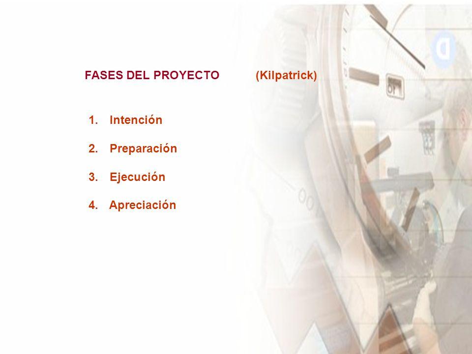 FASES DEL PROYECTO (Kilpatrick) Intención Preparación Ejecución Apreciación