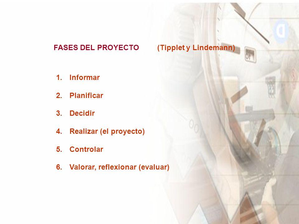 FASES DEL PROYECTO (Tipplet y Lindemann) Informar. Planificar. Decidir. Realizar (el proyecto) Controlar.