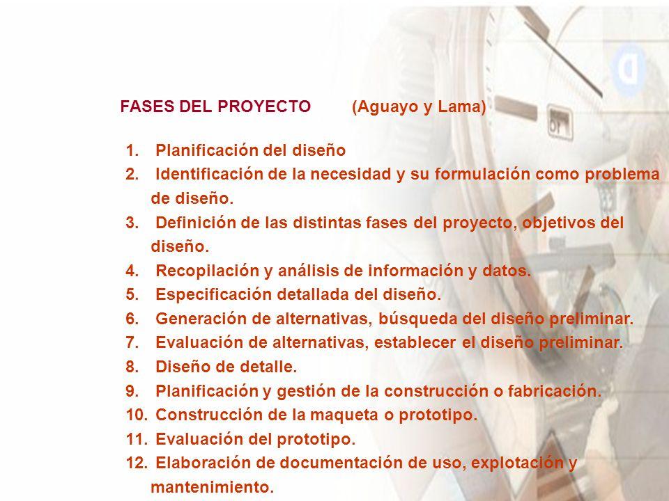 FASES DEL PROYECTO (Aguayo y Lama) Planificación del diseño. Identificación de la necesidad y su formulación como problema de diseño.