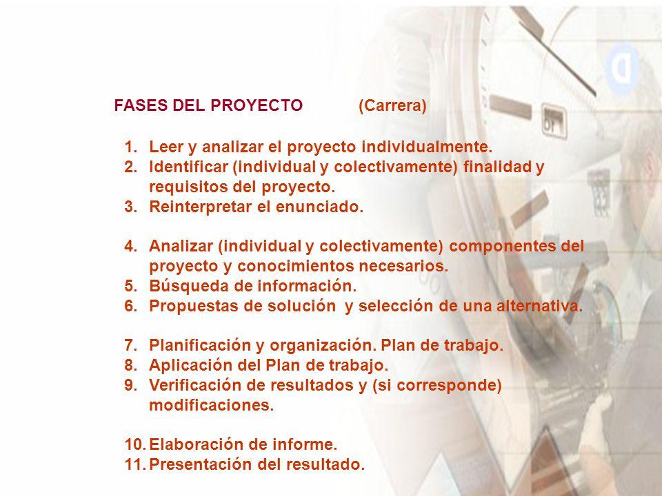 FASES DEL PROYECTO (Carrera) Leer y analizar el proyecto individualmente.