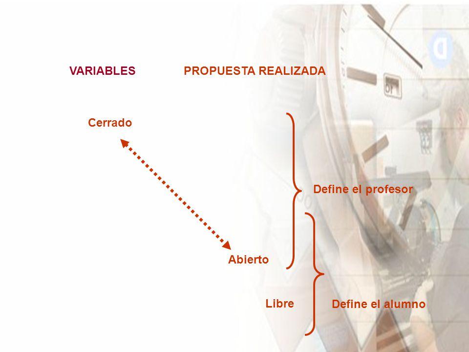 VARIABLES PROPUESTA REALIZADA Cerrado Define el profesor Define el alumno Abierto Libre