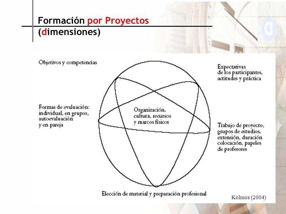 Formación por Proyectos (dimensiones)