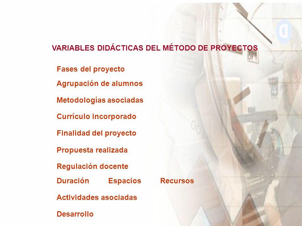VARIABLES DIDÁCTICAS DEL MÉTODO DE PROYECTOS