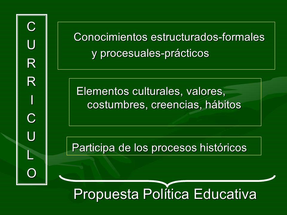 Propuesta Política Educativa