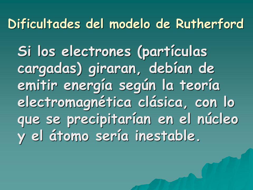 Dificultades del modelo de Rutherford