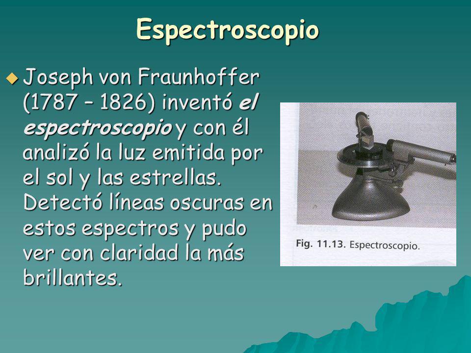 Espectroscopio