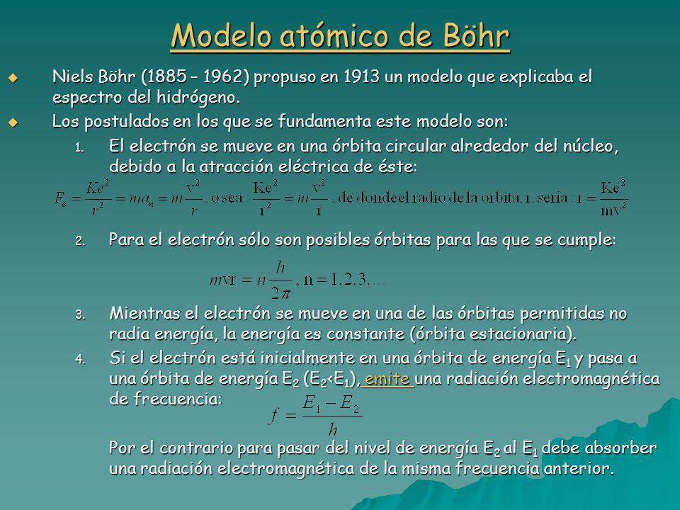 Modelo atómico de Böhr Niels Böhr (1885 – 1962) propuso en 1913 un modelo que explicaba el espectro del hidrógeno.