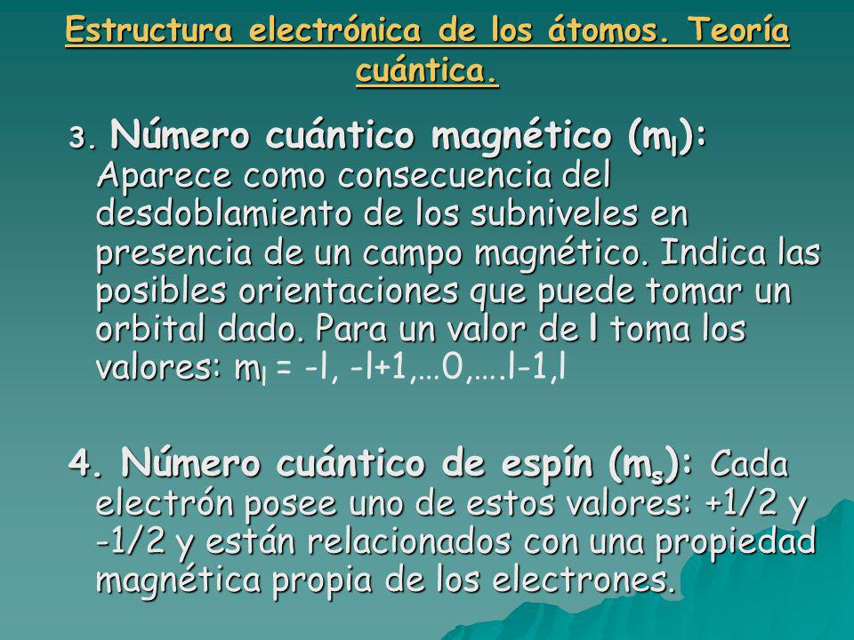 Estructura electrónica de los átomos. Teoría cuántica.