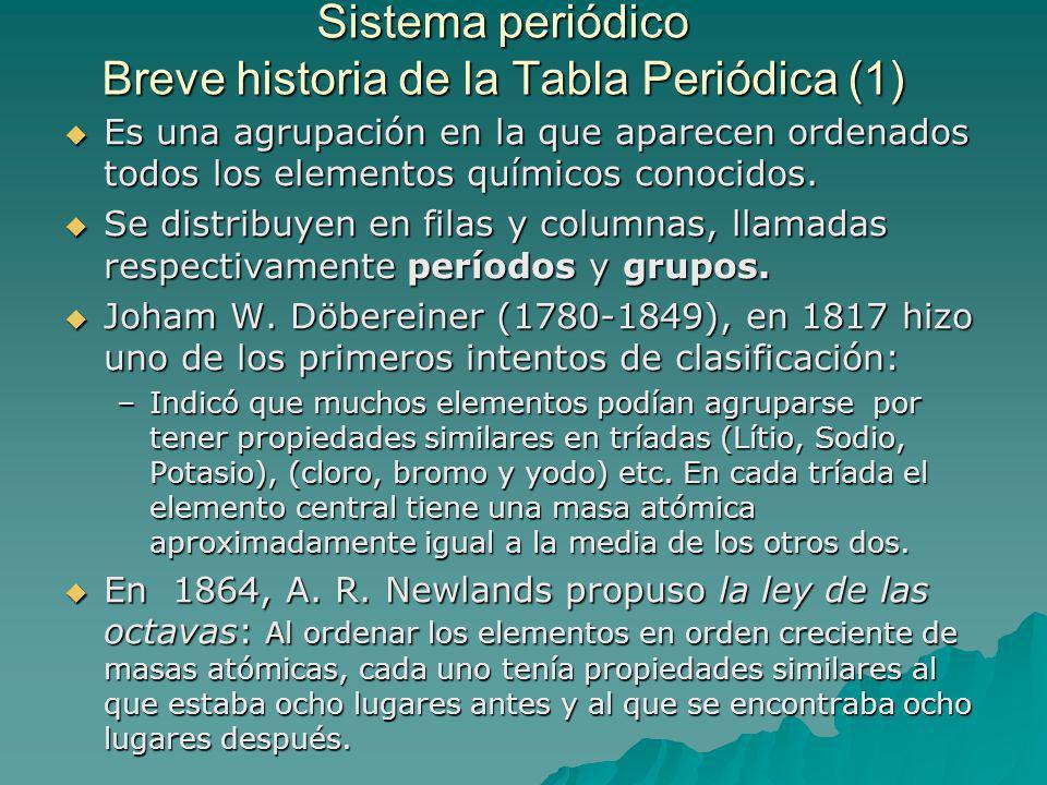 Sistema periódico Breve historia de la Tabla Periódica (1)