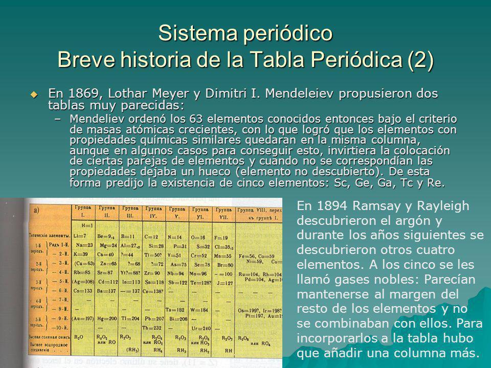 Sistema periódico Breve historia de la Tabla Periódica (2)