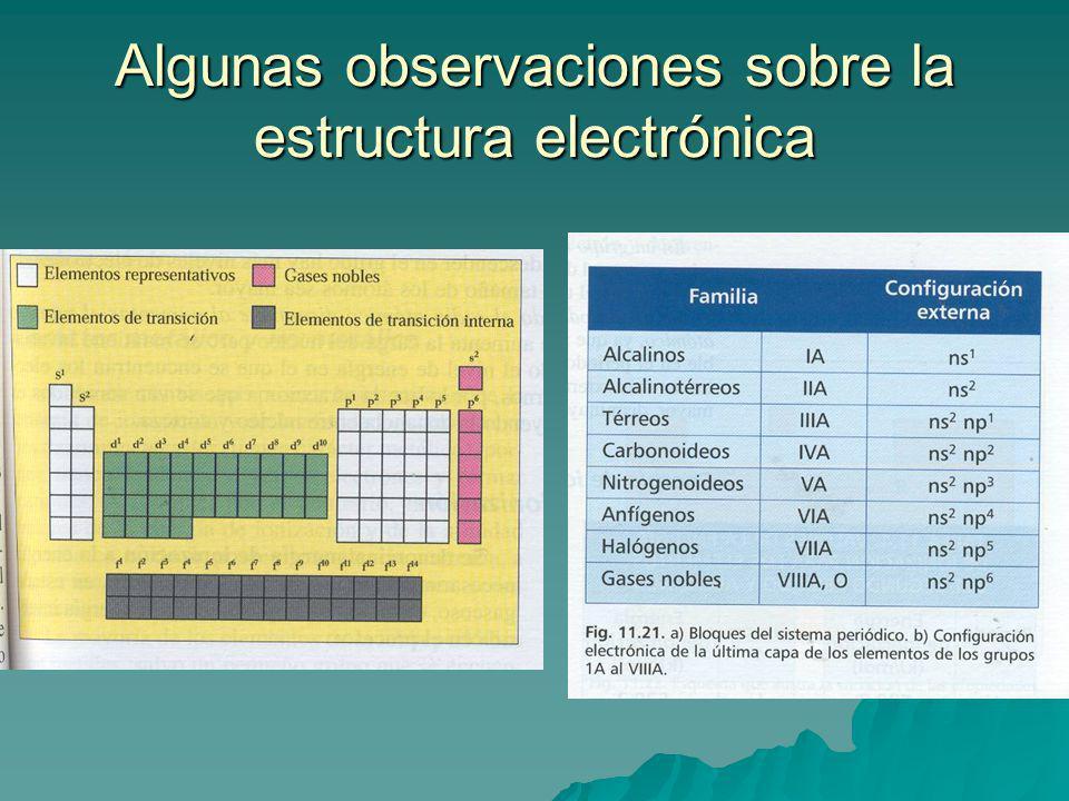 Algunas observaciones sobre la estructura electrónica