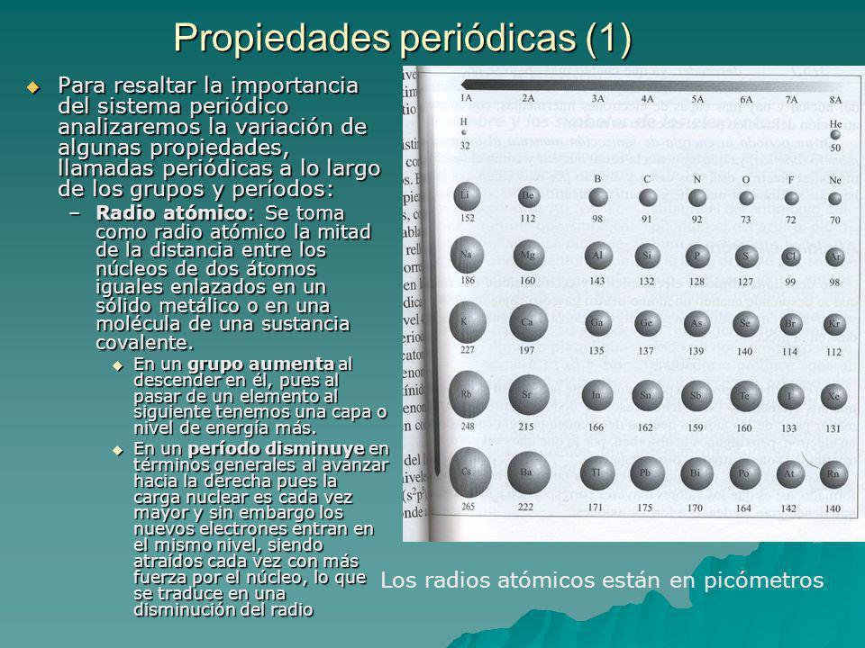 Propiedades periódicas (1)