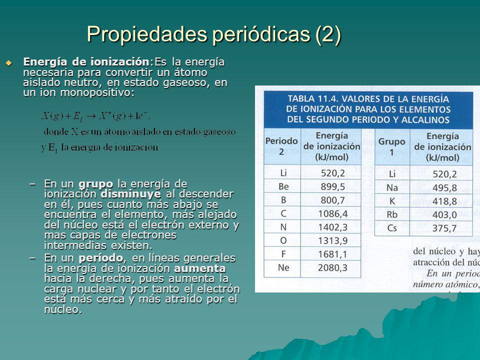 Propiedades periódicas (2)