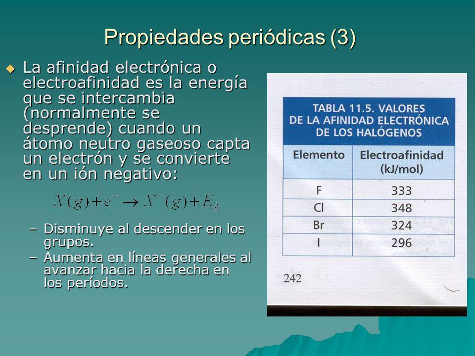 Propiedades periódicas (3)