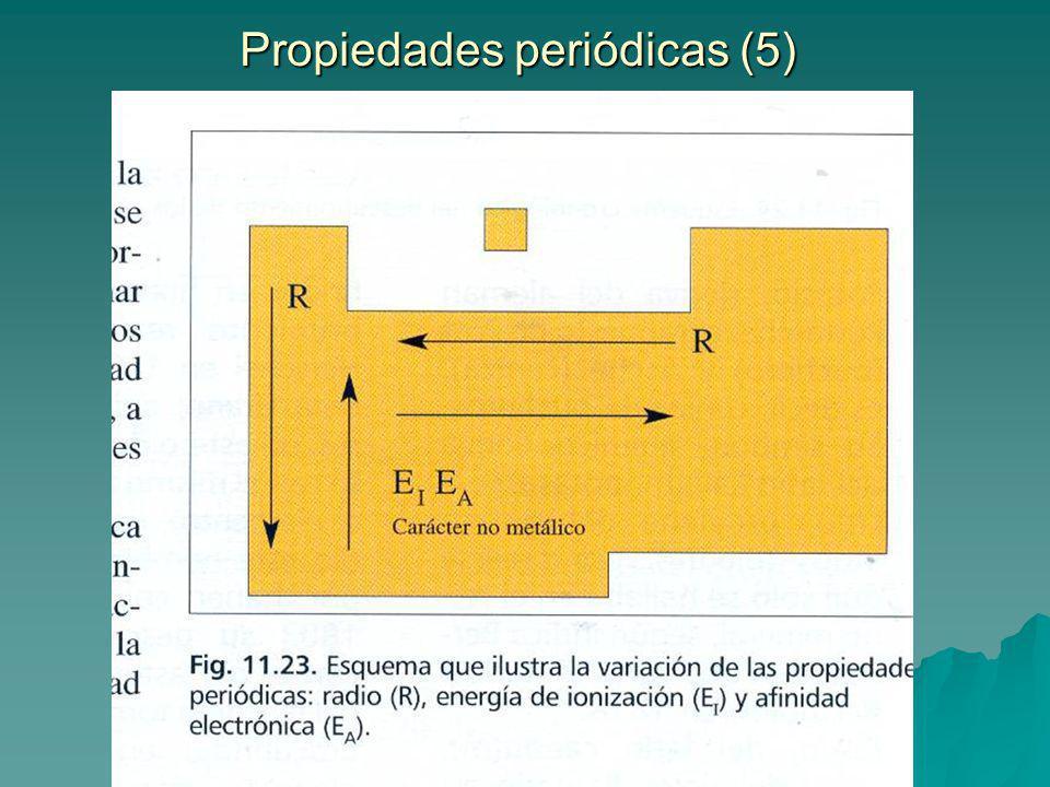 Propiedades periódicas (5)