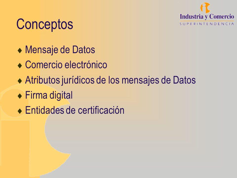 Conceptos Mensaje de Datos Comercio electrónico